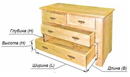 Размеры деревянного комода