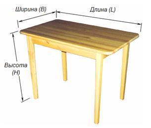 Рзмеры столов